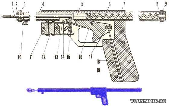 Изготовить подводное ружье своими руками